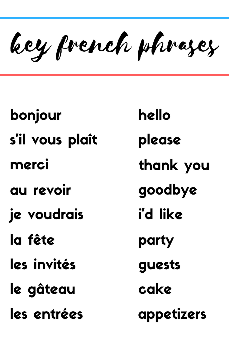 picture about French Travel Phrases Printable identified as How towards Toss the Great Bastille Working day Social gathering spherical family vacation